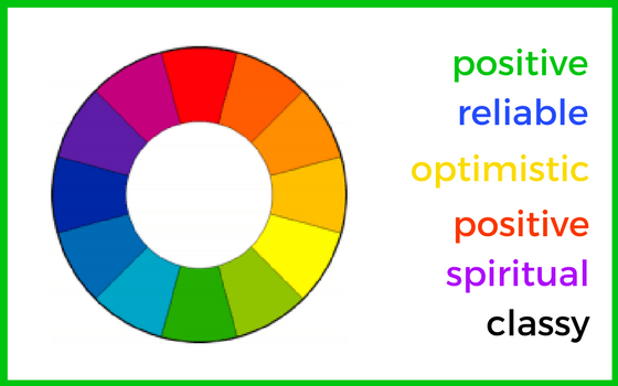 Graphic showing colours and associated feelings for blog on Design ID